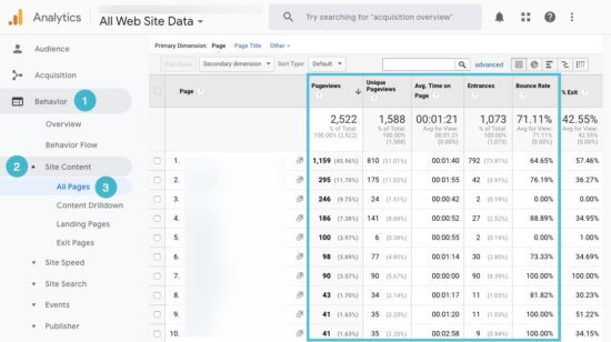 Google-Analytics - Content Marketing