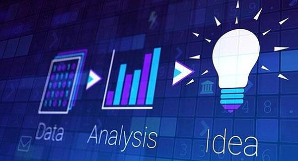 lam-digital-la-lam-gi-marketingtrips