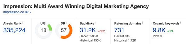 "Cách ""Audit"" Digital Marketing cho bất kì website nào (P2)"