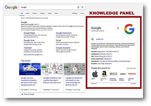 Google giải thích tại sao một website lại được xếp hạng cho những từ khoá bất thường
